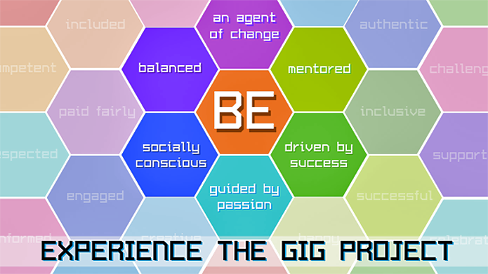 The GIG Project, Agora Employment Essentials, Abbotsford BC
